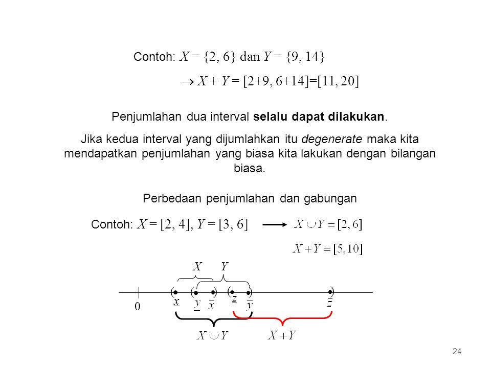  X + Y = [2+9, 6+14]=[11, 20] Contoh: X = {2, 6} dan Y = {9, 14}